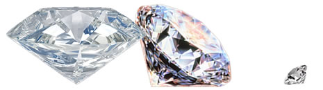 Sell Your Diamonds With Confidence